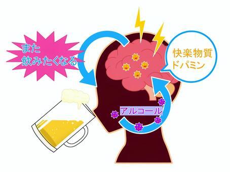 「イラスト無料 快楽物質ドーパミン」の画像検索結果