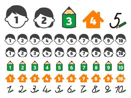 Various numbering