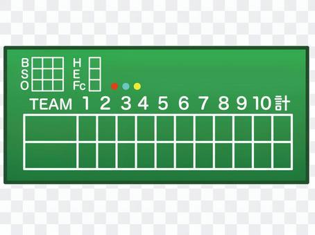 野球スコアボード緑黒板