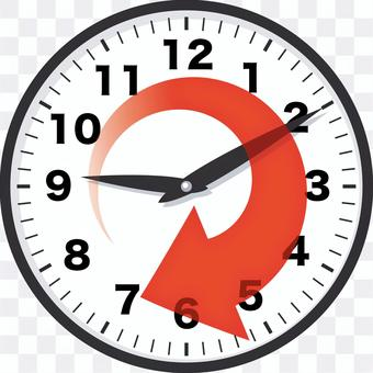 時間流逝時間表