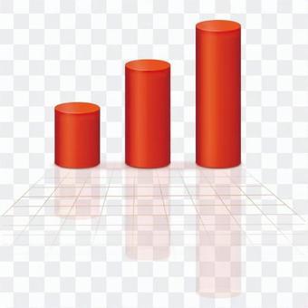 垂直棒圖7