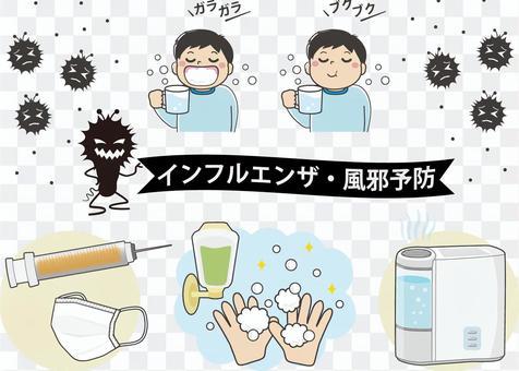流感/感冒预防