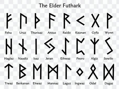 符文字符集