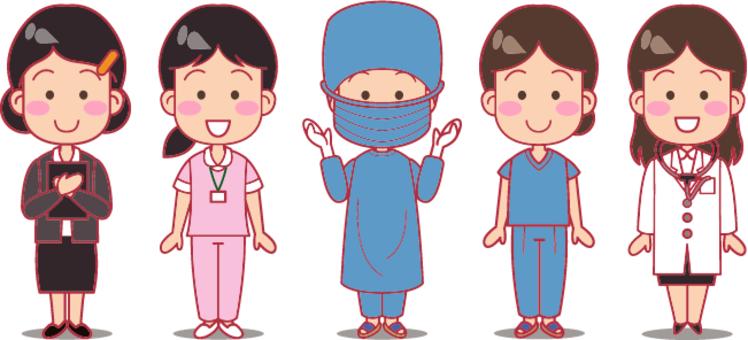 医生,护士,文员2