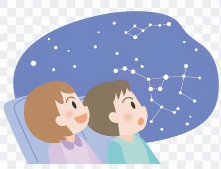 Extracurricular Learning Planetarium