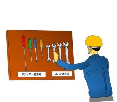 工具的職位管理