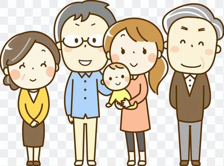 三代五代家庭