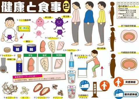 健康と食事2