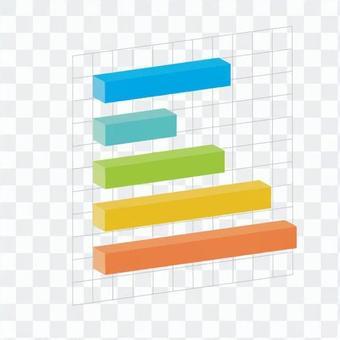Stereoscopic bar chart 2