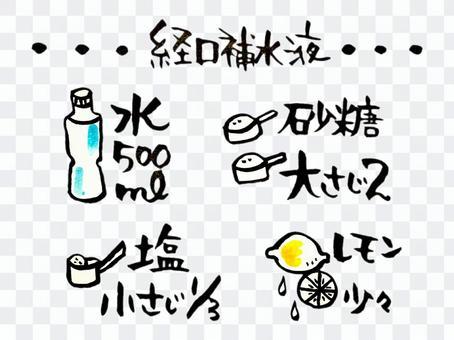 刷字圖解 口服補液液
