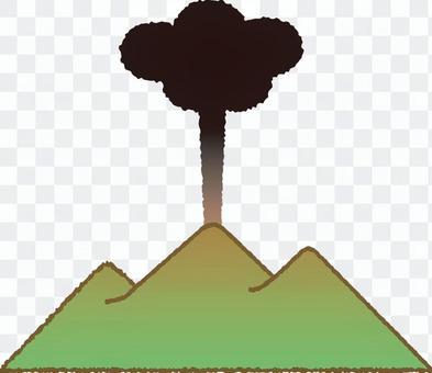 霧島山噴發