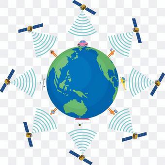 人工衛星 GPS衛星 地球 図