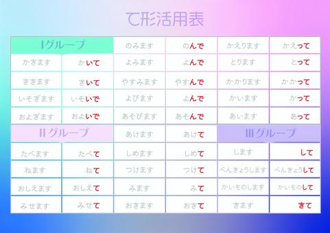Tegata共軛表日語語法
