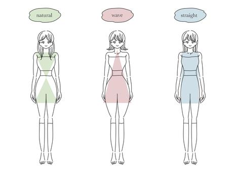 Skeletal diagnosis / fashion