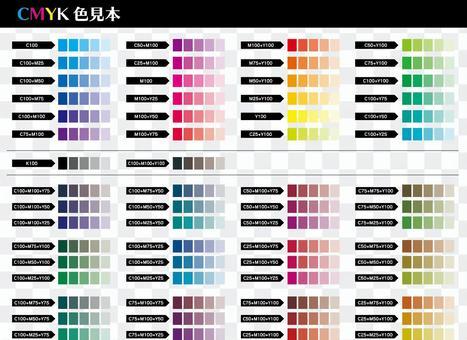 CMYK顏色樣本