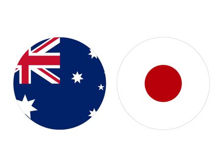 Currency pair (AUDJPY: Yen)