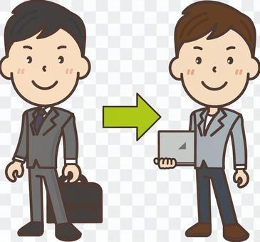 工作的全貌從公司員工變為自由職業者