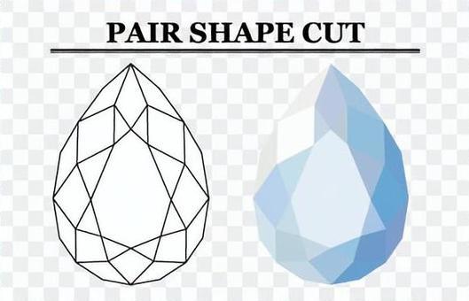 對形狀削減前面