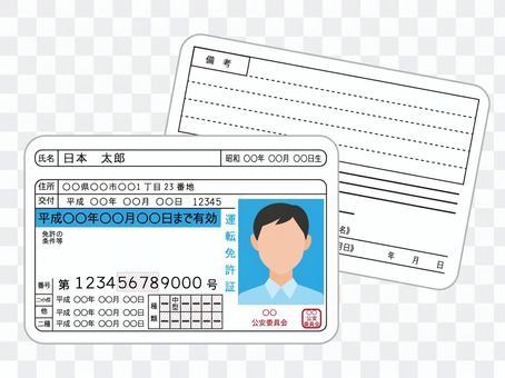背面和前面的許可證