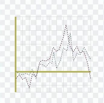 Line chart 3