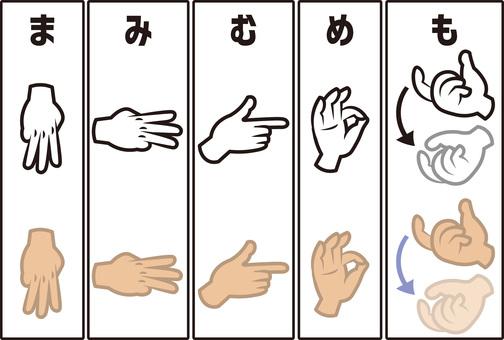 手指拼寫(手語)行集