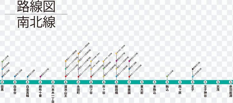 南北線路線図-乗り換え