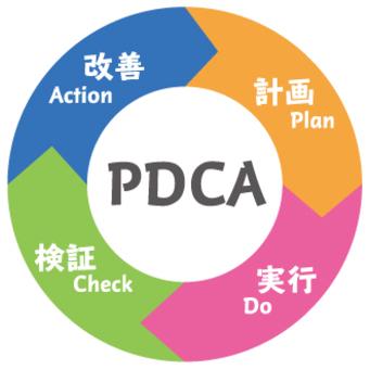 PDCA-03