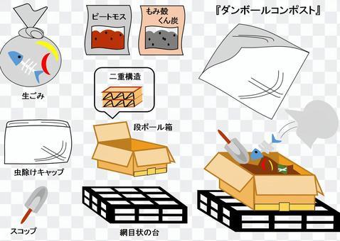 用紙板堆肥將廚房垃圾轉化為肥料