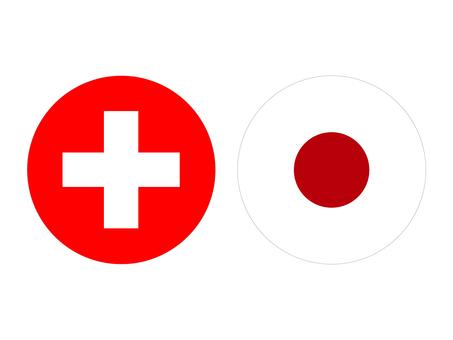 Currency pair (CHFJPY: Yen)