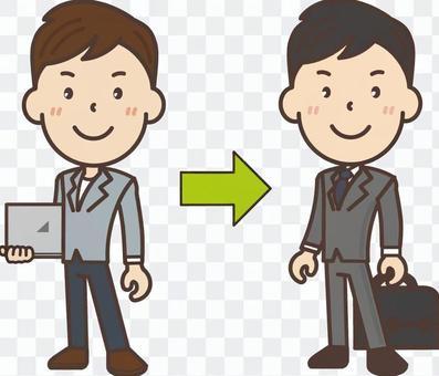 職業生涯的全貌從自由職業者變為公司員工