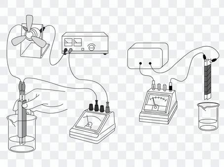 実験・電解質01