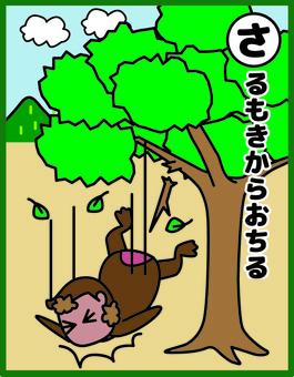猴子好奇諺語樹落