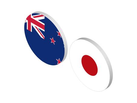 Currency pair (NZDJPY: Yen isometric)