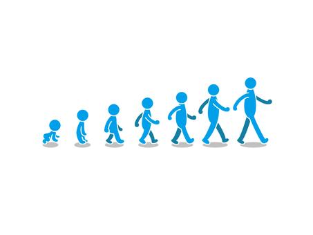 022:人類的進化