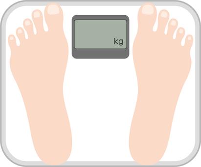 健康計刻度和腳色