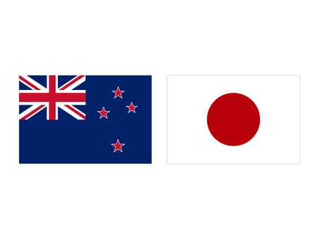 Currency pair (NZDJPY)
