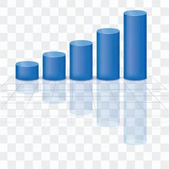 Column chart 9
