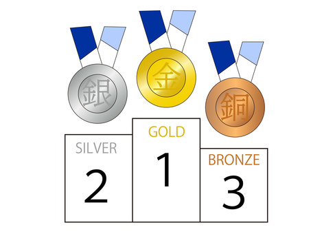 Podium Gold / Silver / Bronze medal