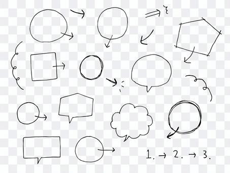 一組手寫的箭頭和氣泡