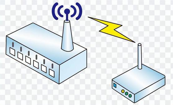 Module communication