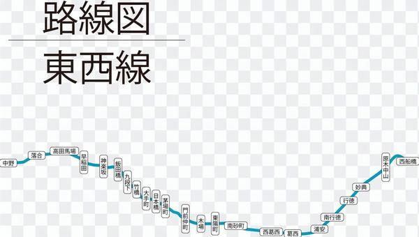 東西線路線図-リアル