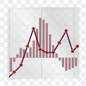 Composite graph 2