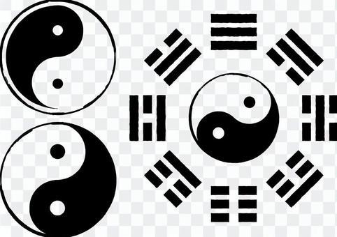 Taiji map