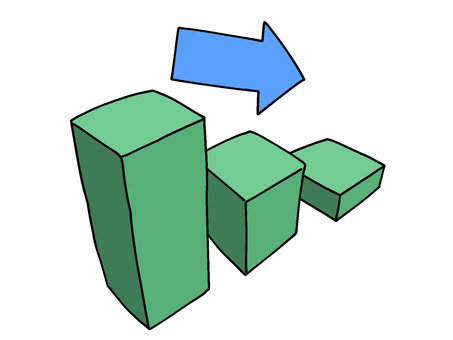 3D 圖形(降序)