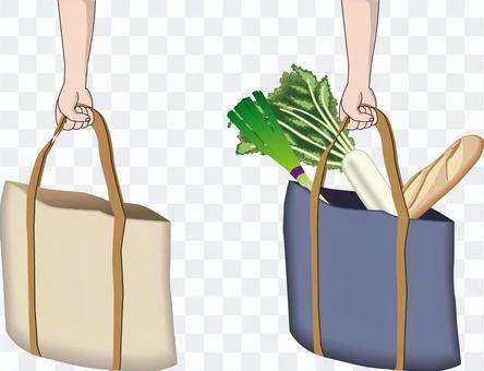 返回購物把您擁有的產品