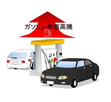 飙升的汽油价格