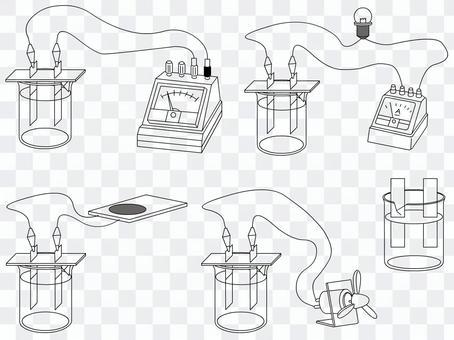 化学電池01