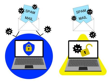 計算機病毒感染/安全防護