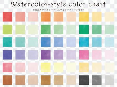 水彩風彩色圖表