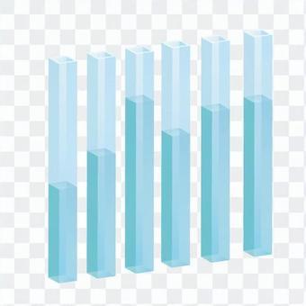 三維垂直條形圖2